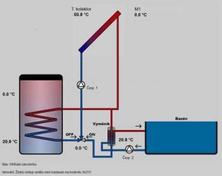 Solární regulace EFx422 s WiFi internetem