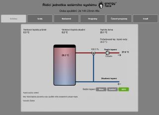 Ekvitermní regulace EFx422 s WiFi internetem
